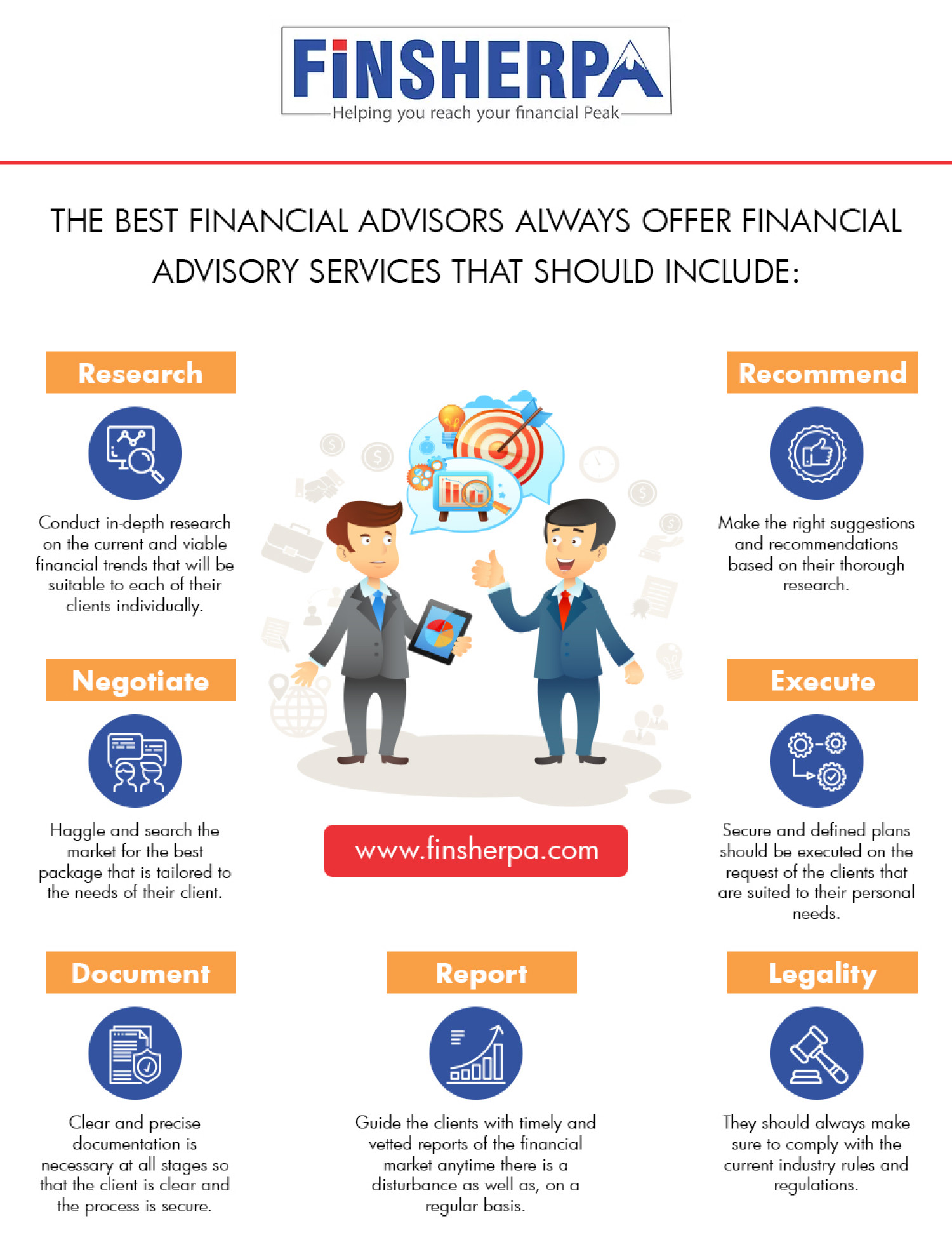 THE BEST FINANCIAL ADVISORS ALWAYS OFFER FINANCIAL ADVISORY SERVICES THAT SHOULD INCLUDE Infographic