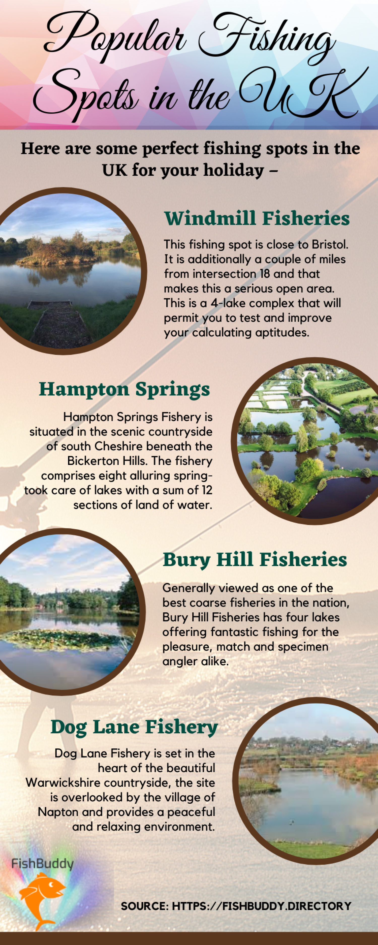 The Best Fishing Locations In The UK – Fishbuddy Directory Infographic