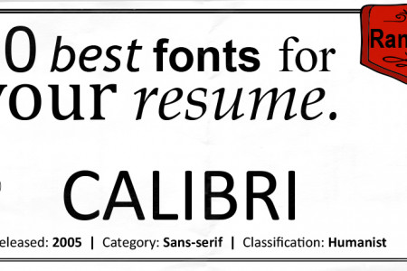 The best fonts for your resume, ranked Infographic