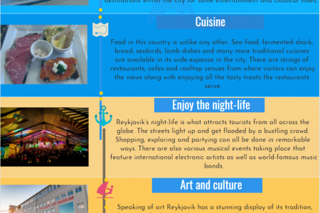 The Best Guide to Reykjavik, as Wonderfully Weird as Ever Infographic