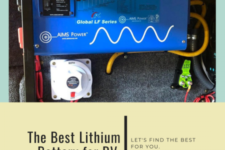 The Best Lithium Battery for RV Infographic