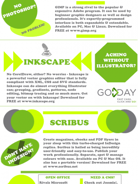 Free Infographics: open source graphics software