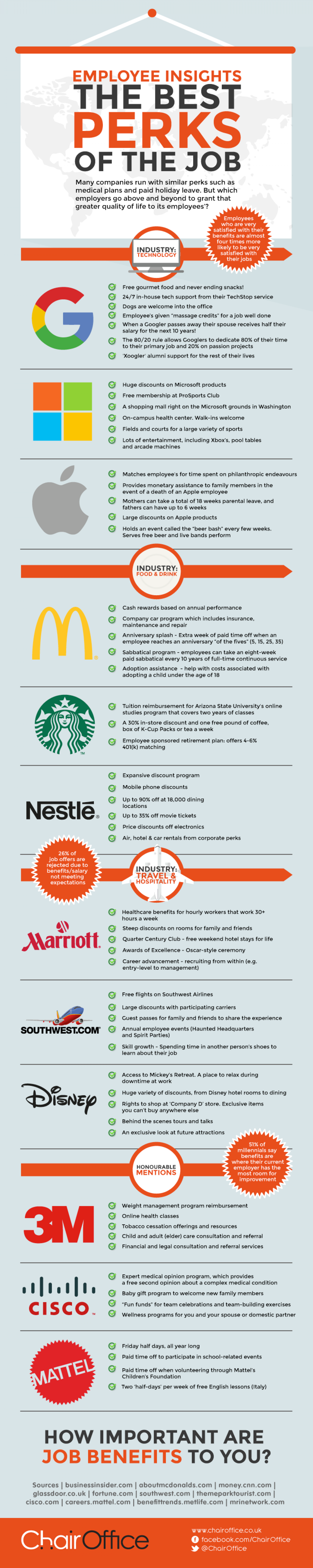 The Best Perks of the Job Infographic
