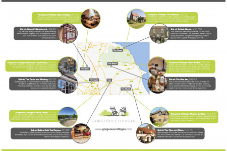 The Best Places to Eat in Yorkshire Infographic