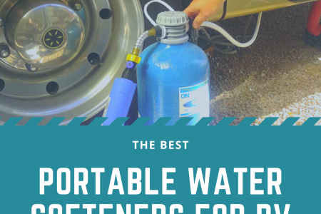 The Best Portable Water Softeners for RV for 2020 Infographic
