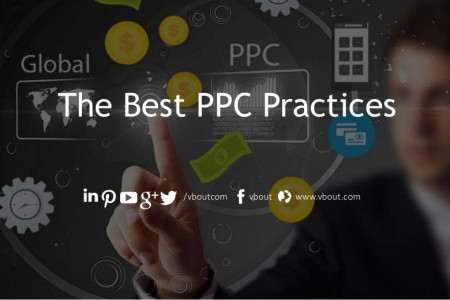 The Best PPC Practices Infographic