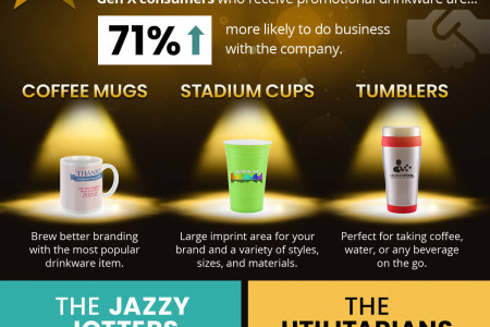 The Best Promo Products of the Year Infographic
