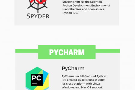The best Python IDEs by duomly.com (part 2) Infographic