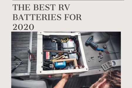The Best RV Batteries for 2020 Infographic