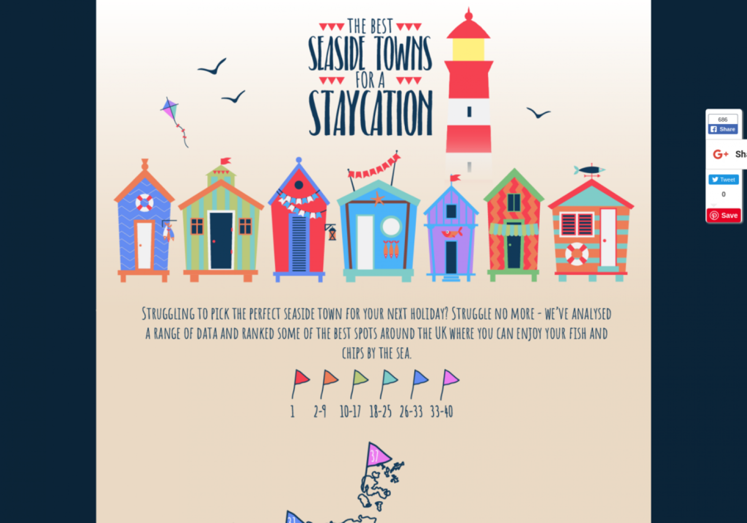 The Best Seaside Towns for a Staycation Infographic