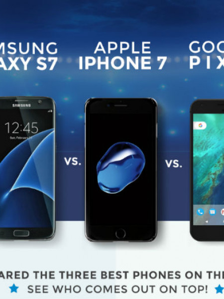 The Best Smartphone of 2016 Revealed!  Infographic