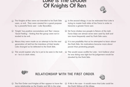 The Best Star Wars Fan Theories Infographic