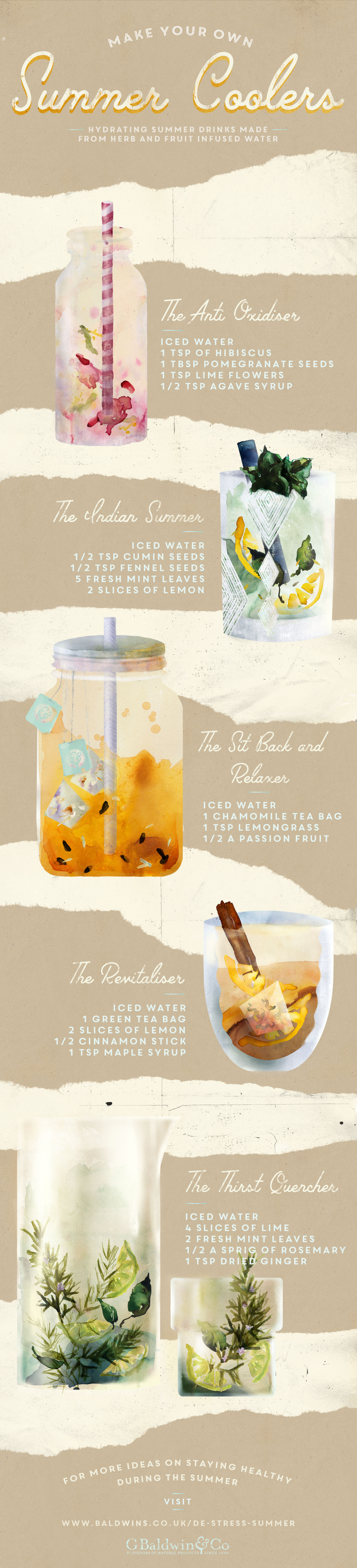 The Best Summer Detox Water Recipes Infographic