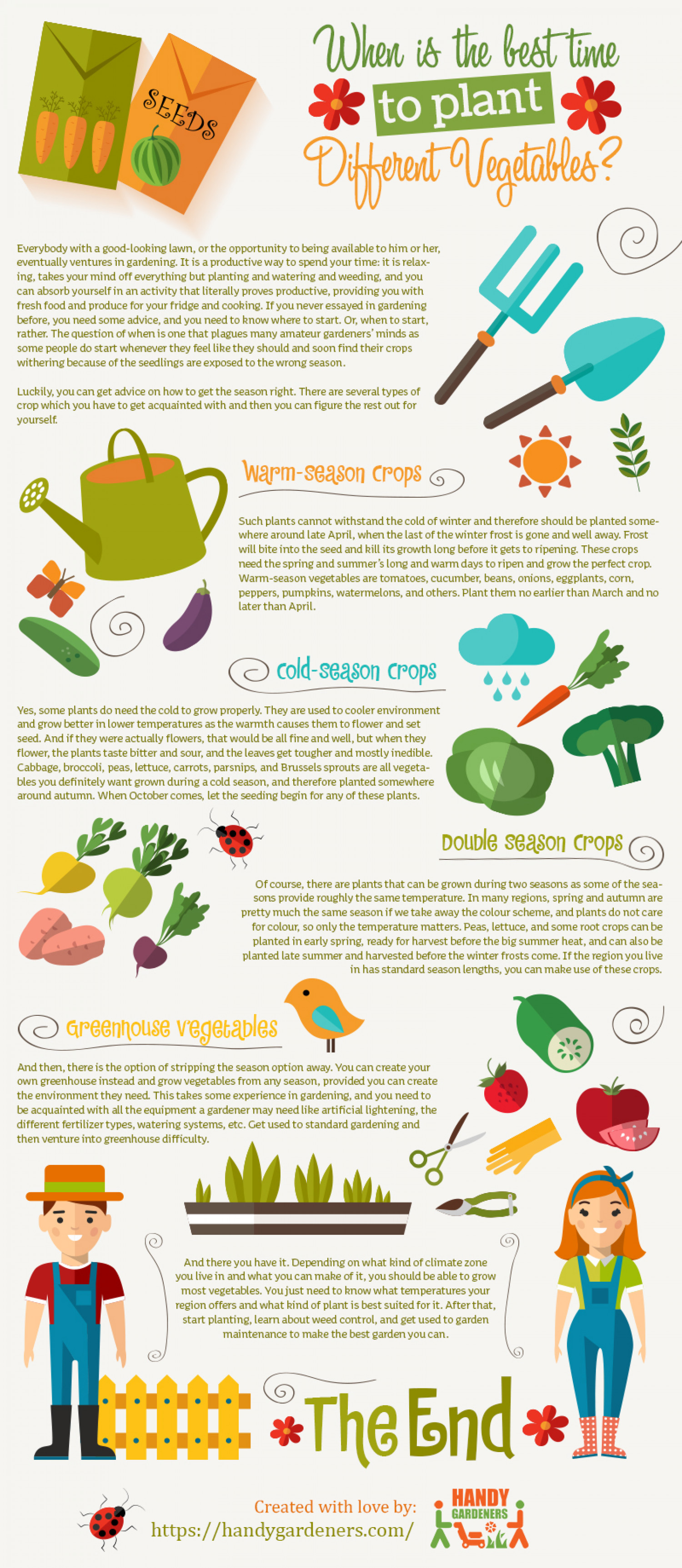 Incroyable The Best Time To Plant Different Vegetables Infographic