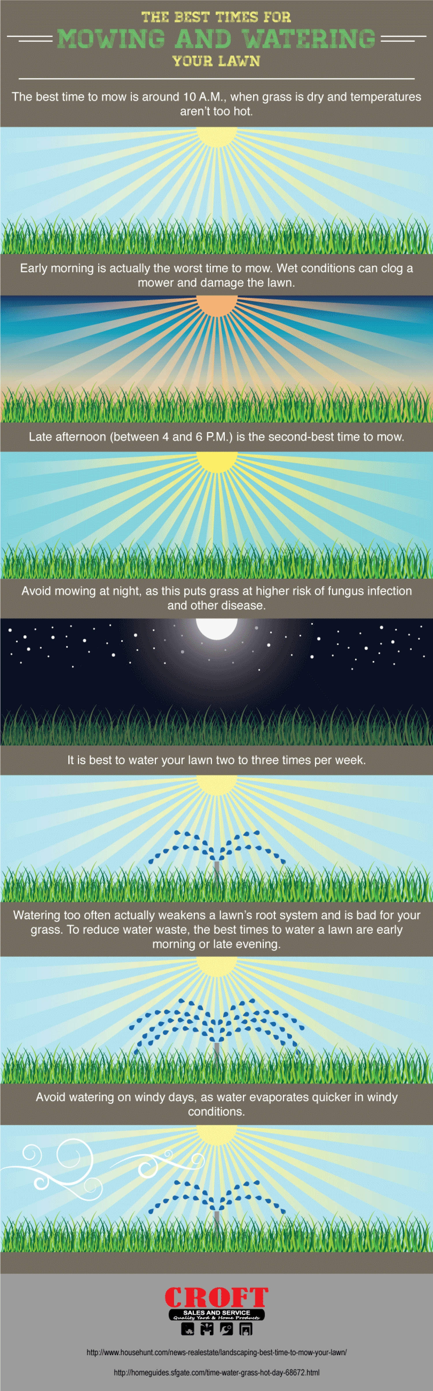 Best Times To Water The Lawn Mycoffeepot Org