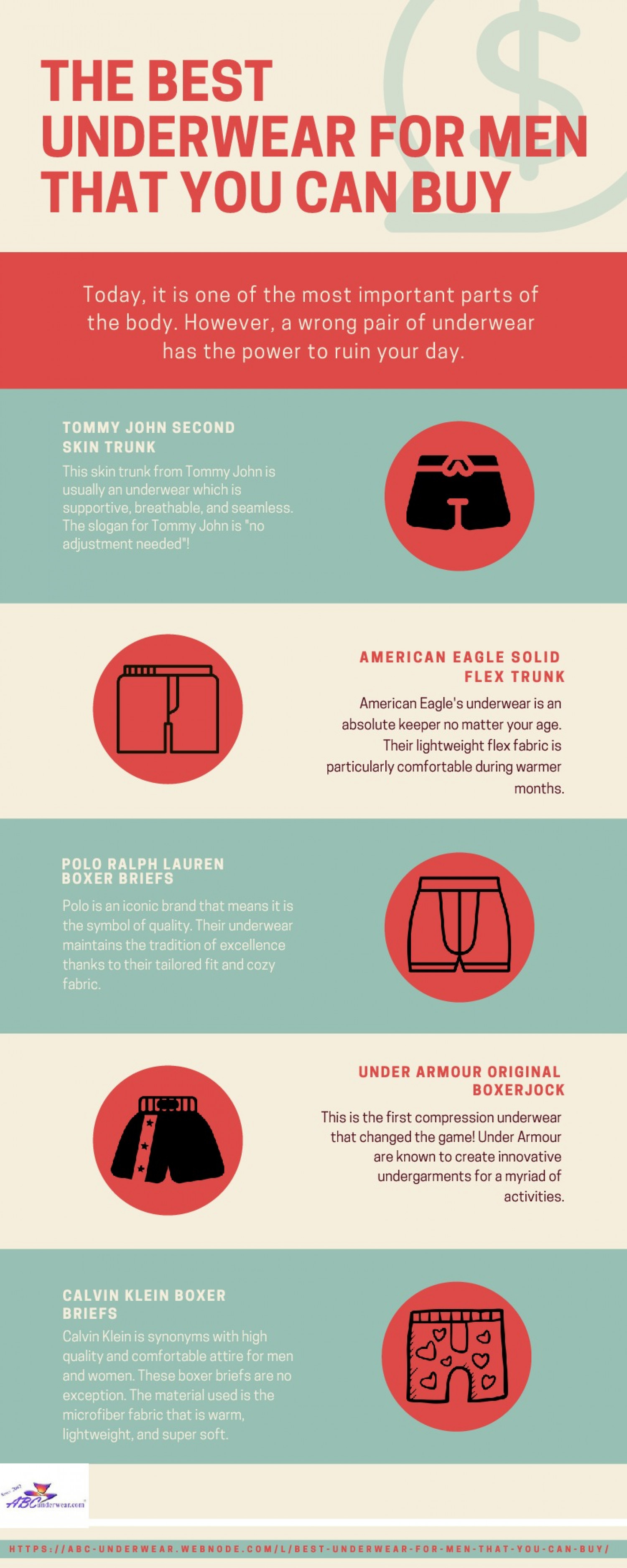 The Best Underwear for Men that You can Buy Infographic
