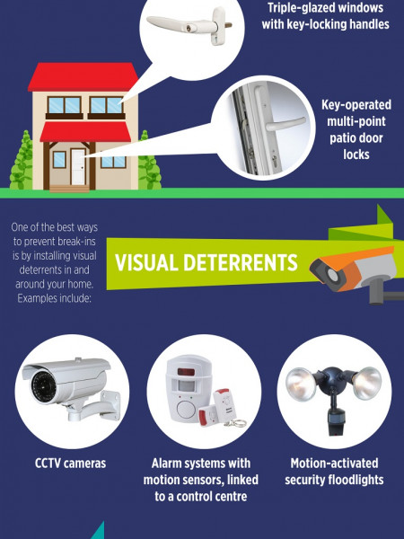 The Best Ways To Keep Your Home Safe & Secure Infographic