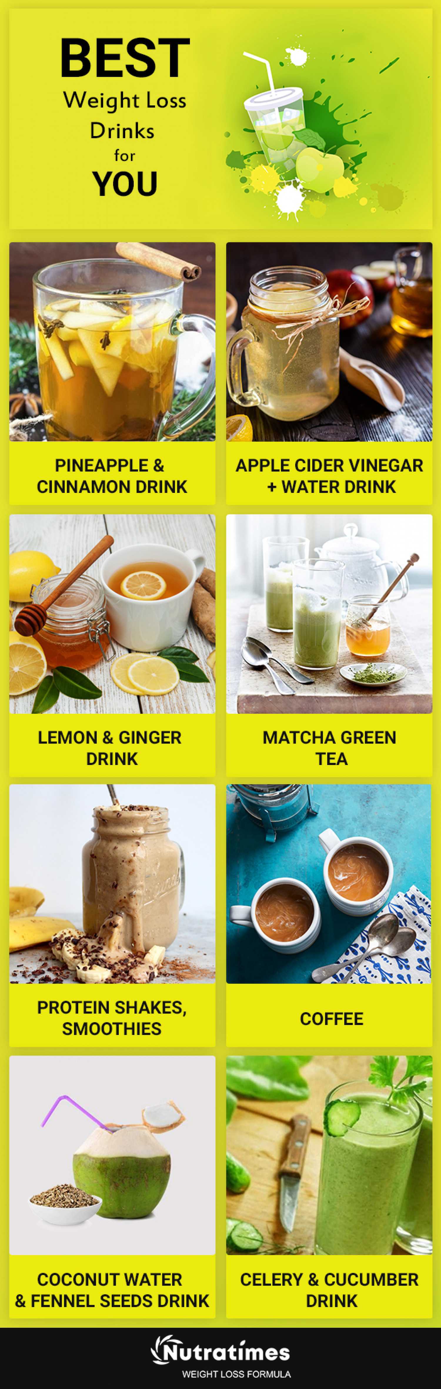 The Best Weight Loss Drink For You | Nutratimes
