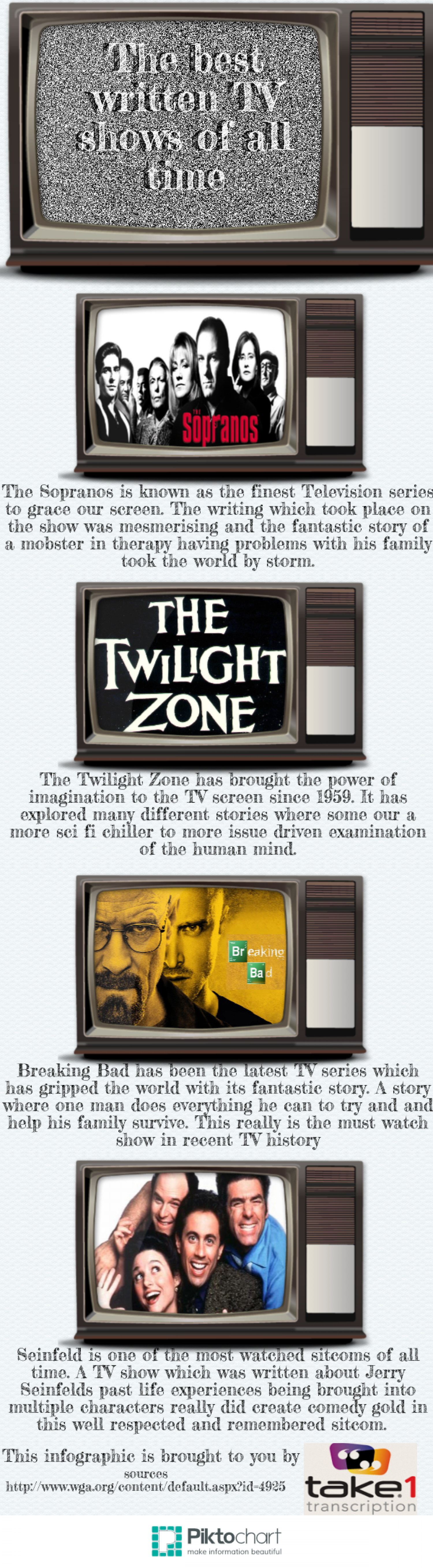 The best written TV shows of all time. Infographic
