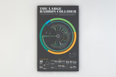The Big Bang Machine Infographic