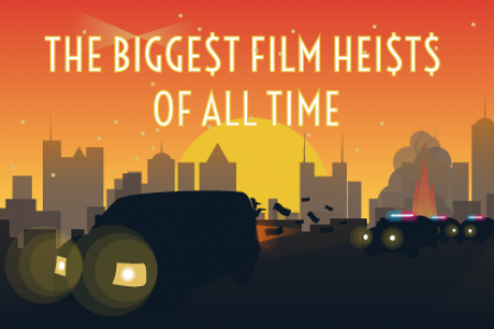 The Biggest Film Heists of All Time Infographic