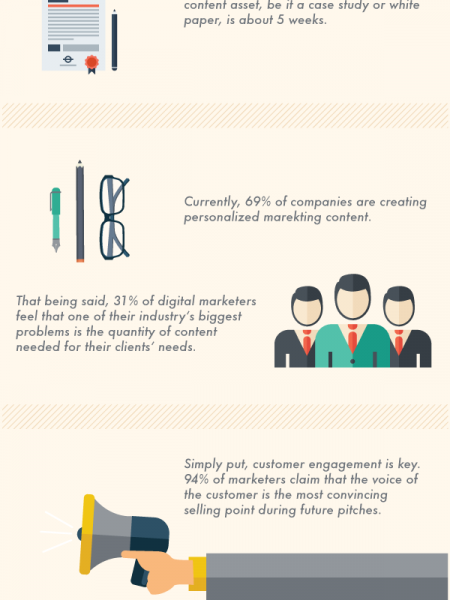 The Biggest Trials That Modern-Day Content Marketers Face When Creating Material Infographic