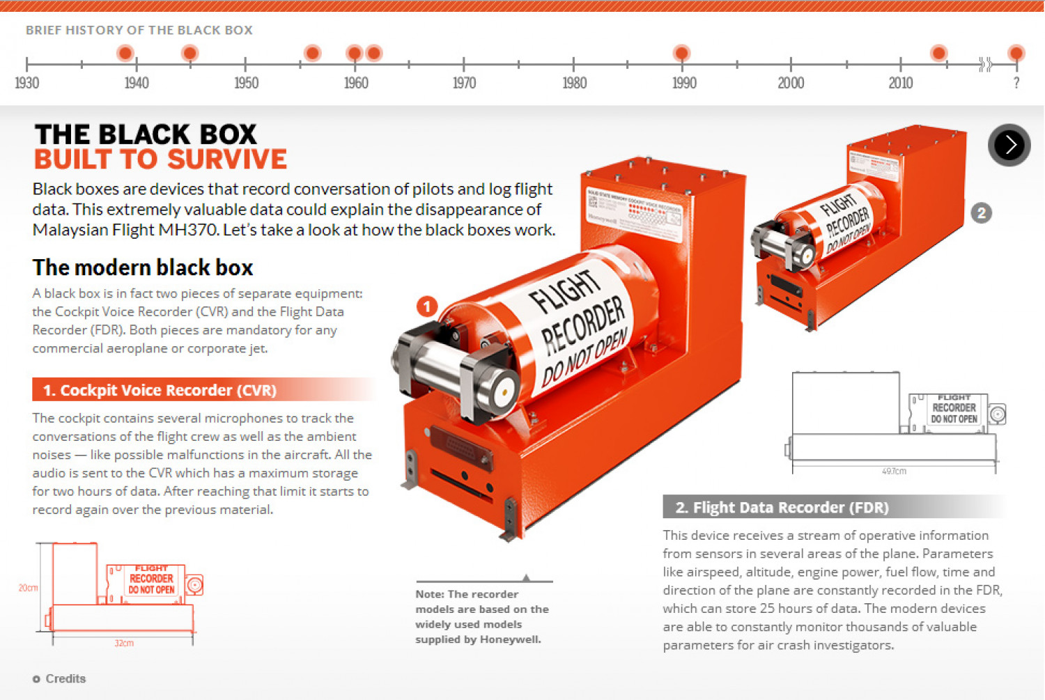 The Black Box, built to survive. Infographic