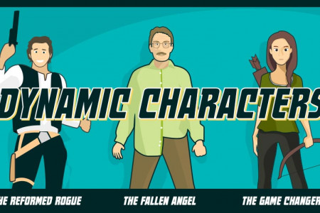The Book Deal: Writing Dynamic Characters Infographic
