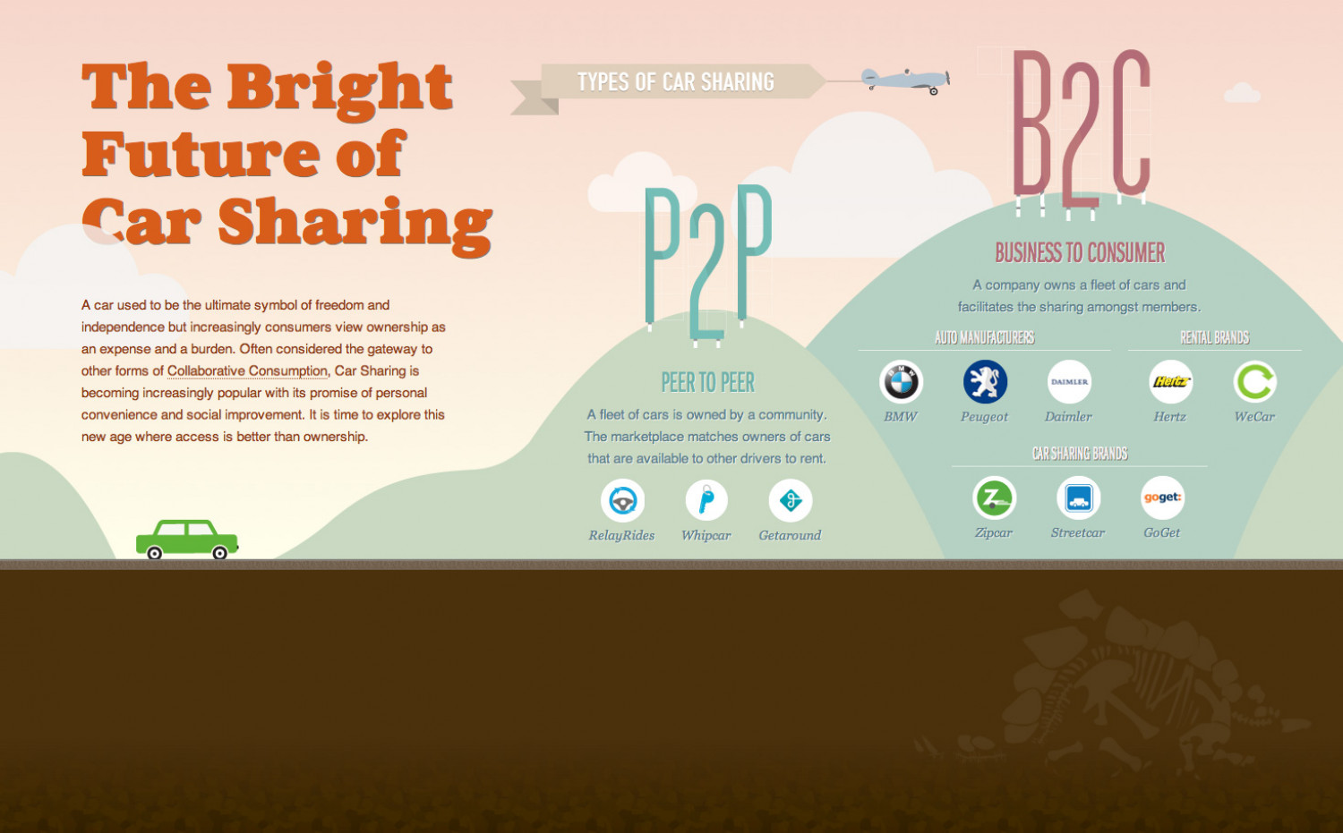The Bright Future of Car Sharing Infographic