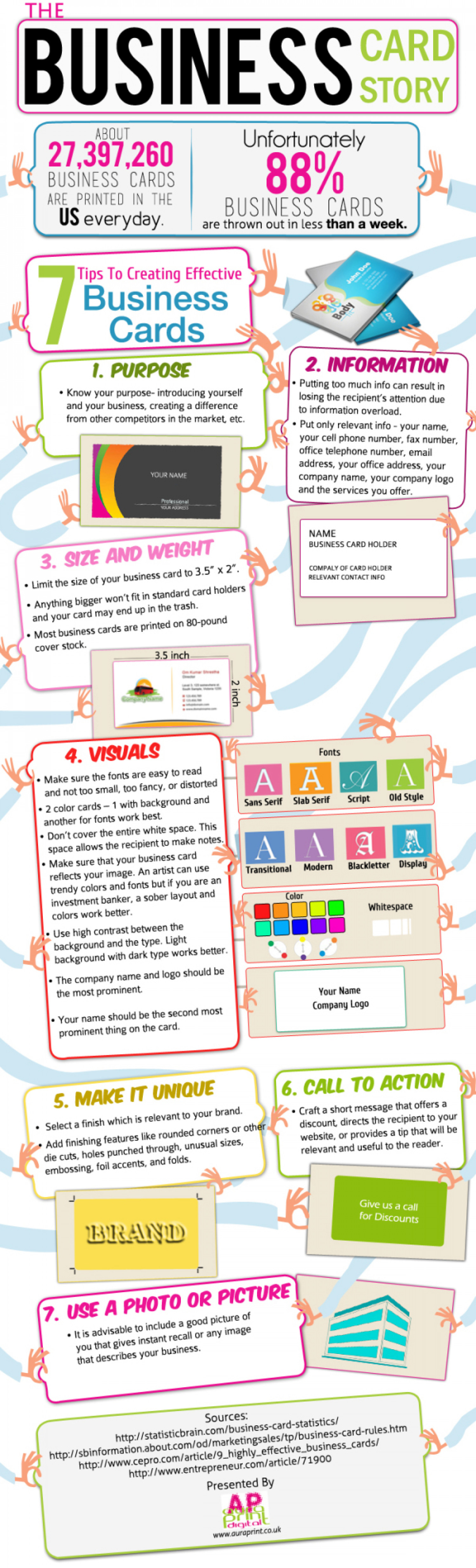 The Business Card Story Infographic