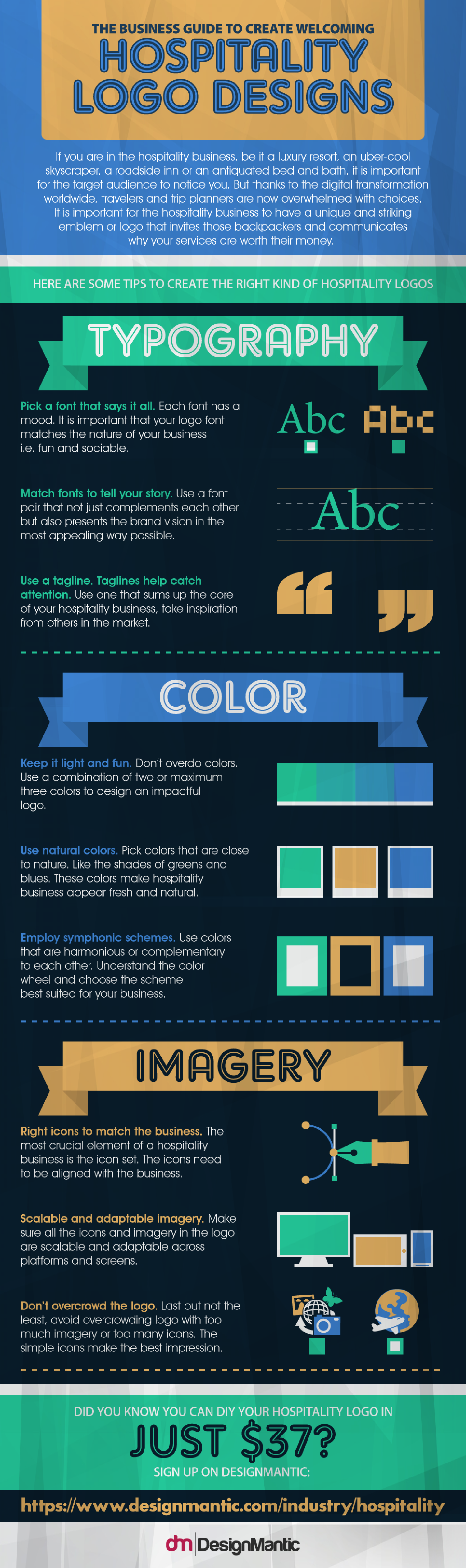 The Business Guide To Create Welcoming Hospitality Logo Designs Infographic