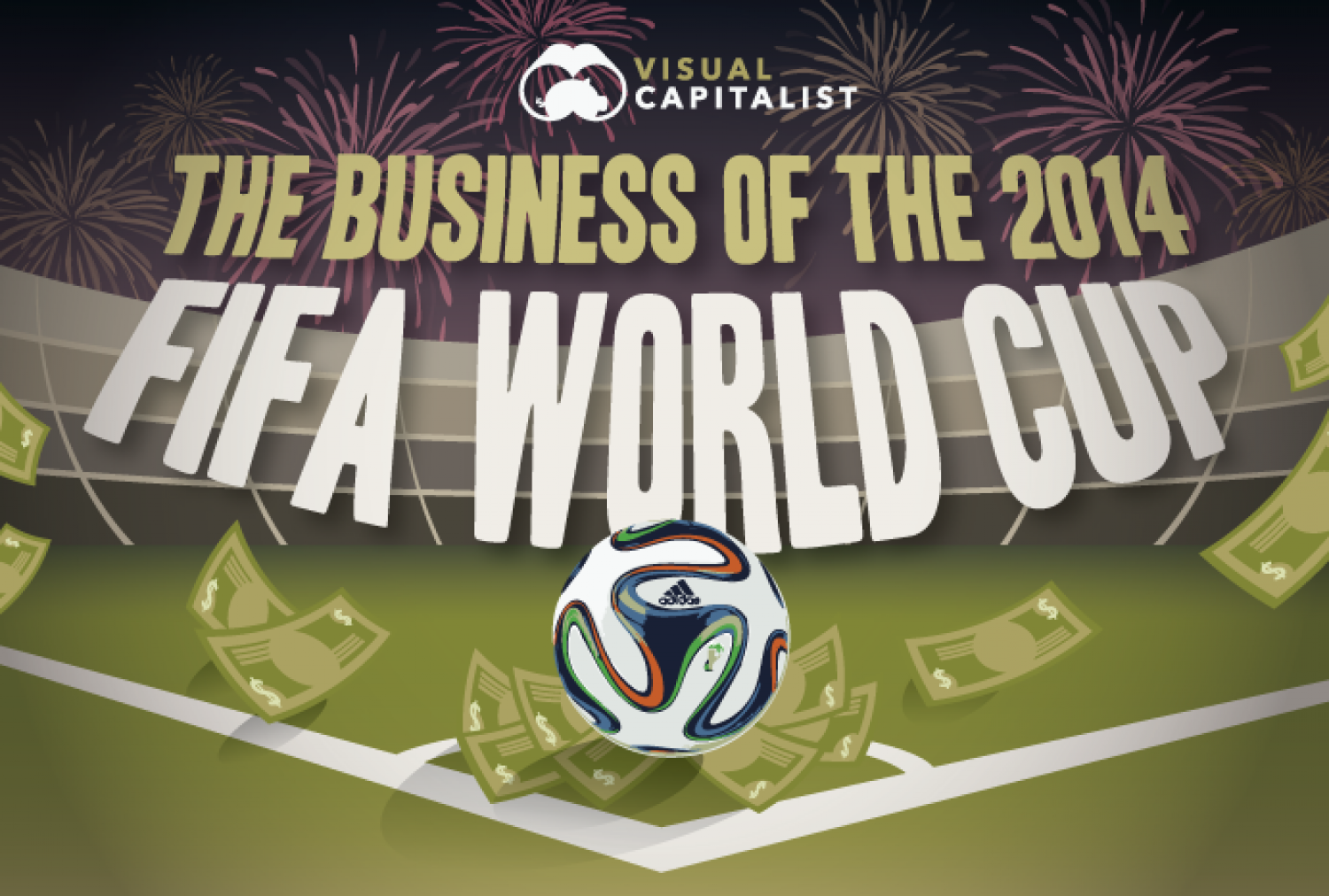 The Business of the 2014 FIFA World Cup Infographic