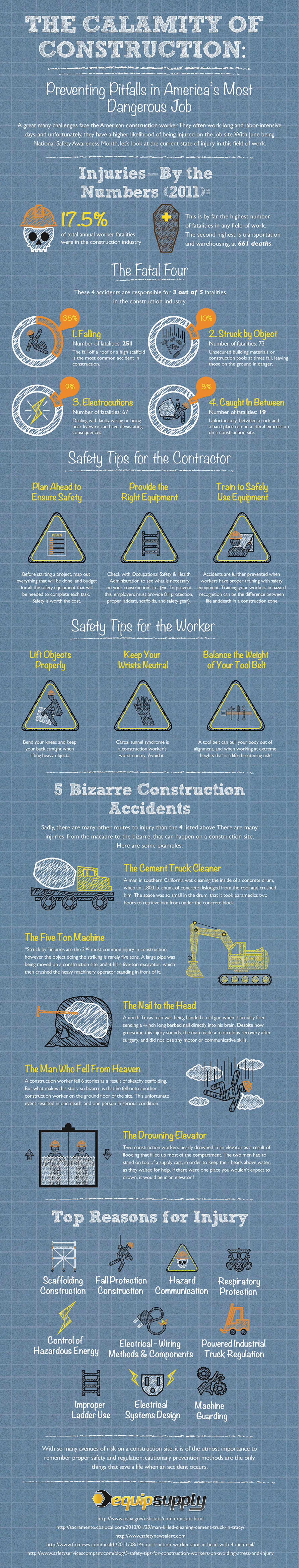 The Calamities of Construction Infographic