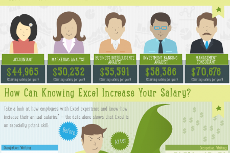 microsoft excel infographics visual ly
