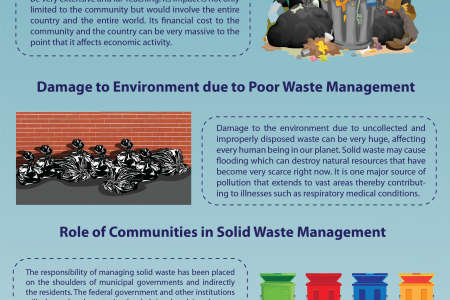 The Challenges of Waste Management for Communities in Canada Infographic