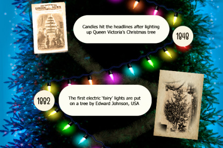 The Christmas Tree Timeline  Infographic