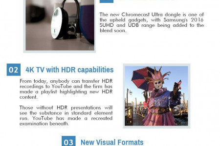 The Chromecast Ultra grips the pack of new HD content Infographic