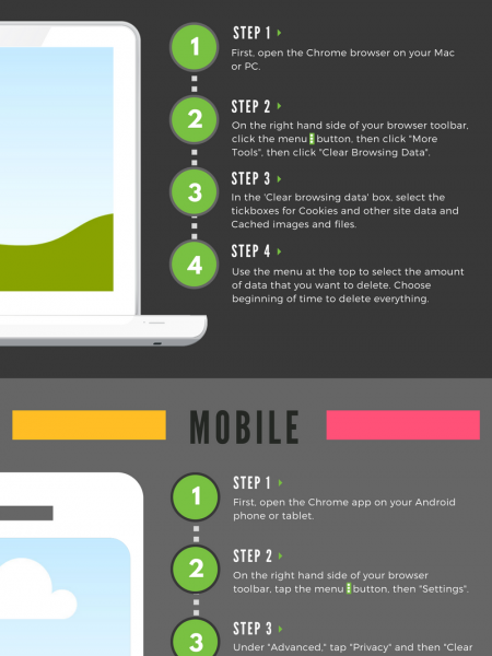 Clear Your Cache: Chrome Infographic