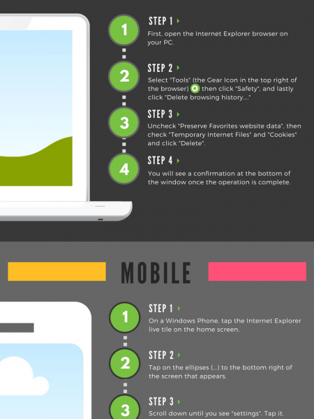 Clear Your Cache: Internet Explorer Infographic