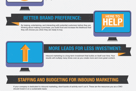 The CMO Guide to Inbound Marketing Infographic