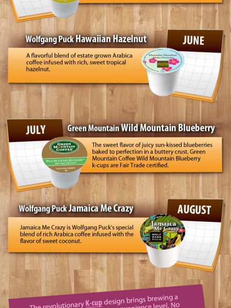 The Coffee Crazed Calender Infographic
