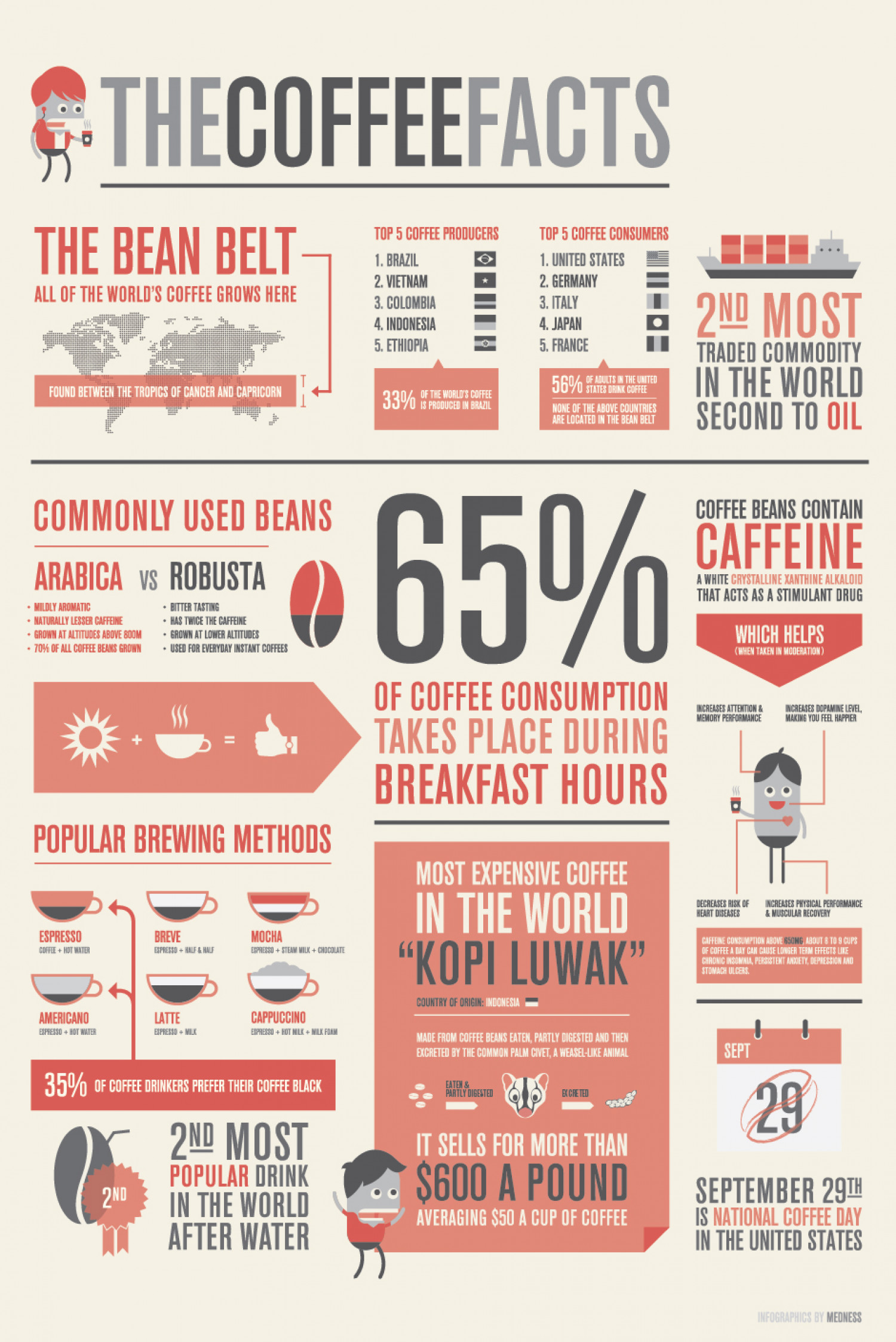 The coffee facts - Cool coffee cups that make a visual difference ...