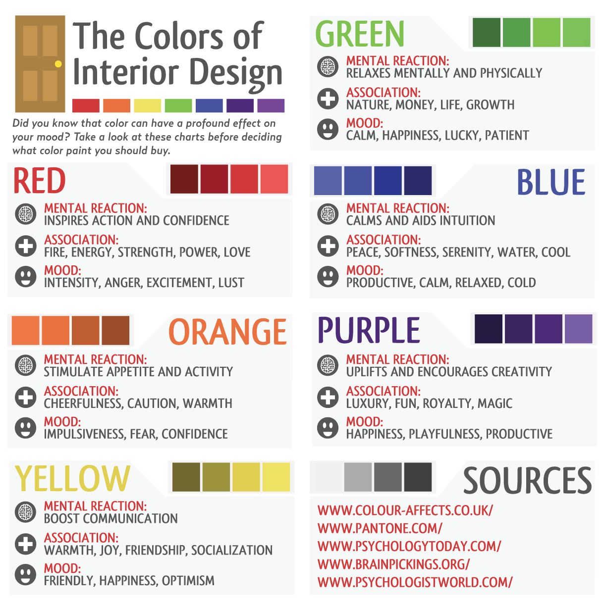 The Colors Of Interior Design Visual Ly