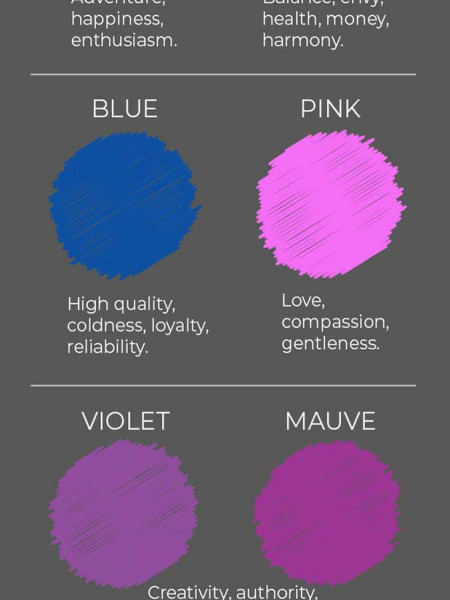 The colors Infographic