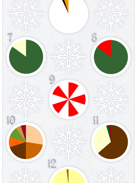The Colours Of Christmas Quizographic Infographic