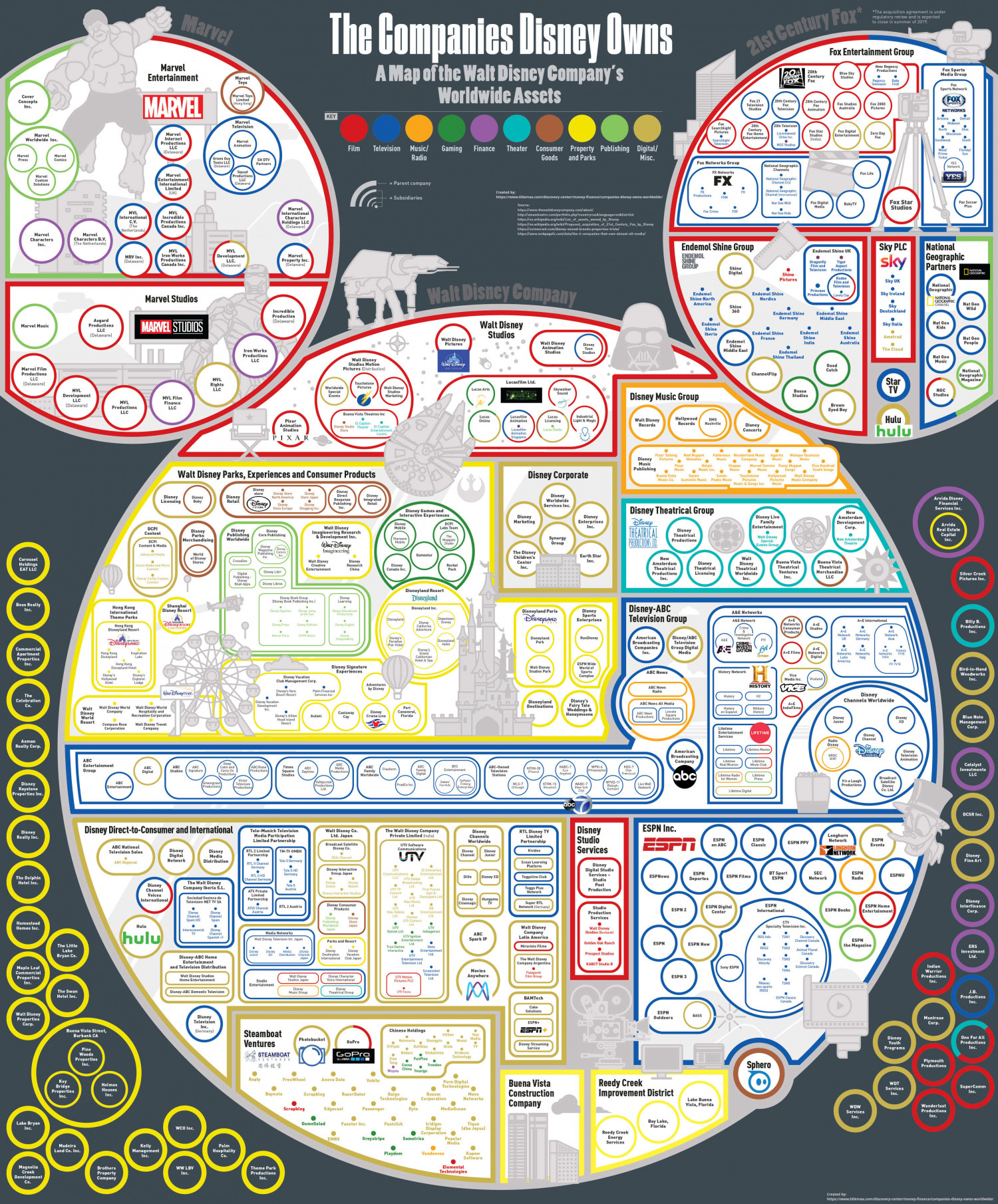 The Companies Disney Owns: A Map of Disney's Worldwide Assets  Infographic