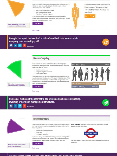 The Complete Guide to Lead Generation Infographic