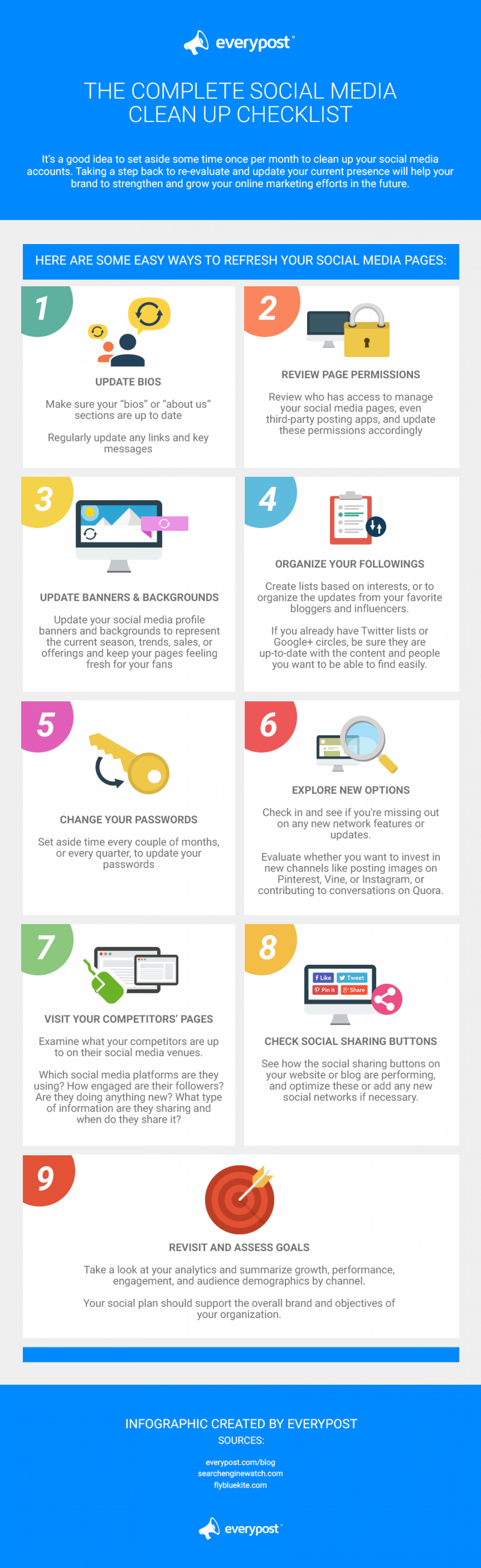 The Complete Social Media Clean Up Checklist Infographic