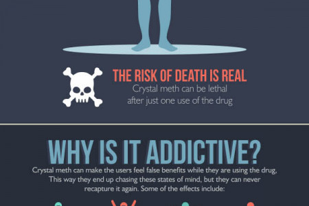 The Consequences of Crystal Meth - Effects, Dangers & Side Effects Infographic