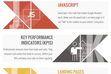 The Content Marketer's A-to-Z Guide to Google Analytics Infographic